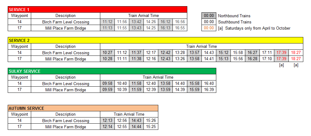 Standen Walk Arrival Times